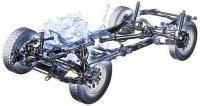 Автоспорт: Передний задний или полный привод