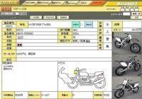 Мотоспорт: Honda   CB400SFV  или Suzuki   SV400S   что лучьше