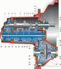 Мотоспорт: как трансмиссионное масло менять подскажите пожадуйст