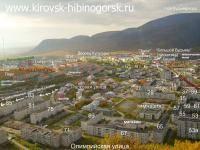 Остальные виды спорта: Кировск