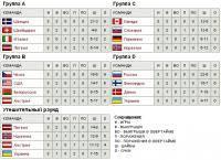 Остальные виды спорта: Определение лучшего игрока плей офф 2011 ОПРОС