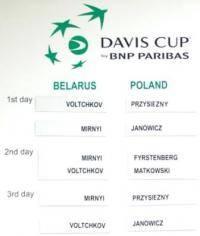 Новости тенниса: ваши впечатления от матча Кубка Дэвиса Беларусь Польша
