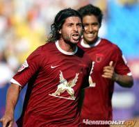 Новости футбола: Лучший футболист России 2010