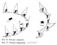 Водные виды спорта: Как правильно сделать повород форддевинь оверштак