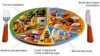 Единоборства: Подскажите сколько раз на день нужно грушу молотить   и сколько подходов