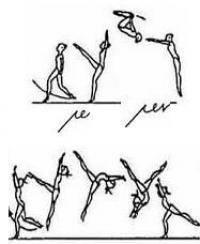Как сделать прыжок на колесико